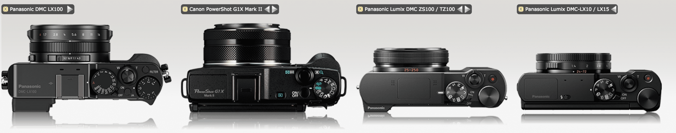 Outdoors Camera Shootout 10 Excellent Cameras To Consider As Your Panasonic Lumix Dmc Lx10 Digital Black I Do Have Say That Could Gone With Just About All Of These And Depending On Local Pricing Availability Any The Above Would